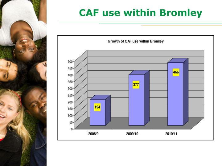 CAF use within Bromley