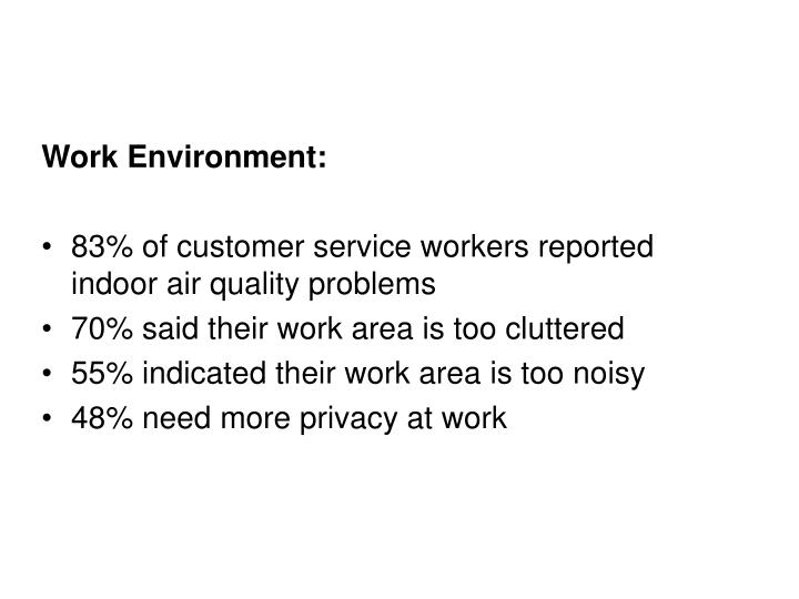 Work Environment: