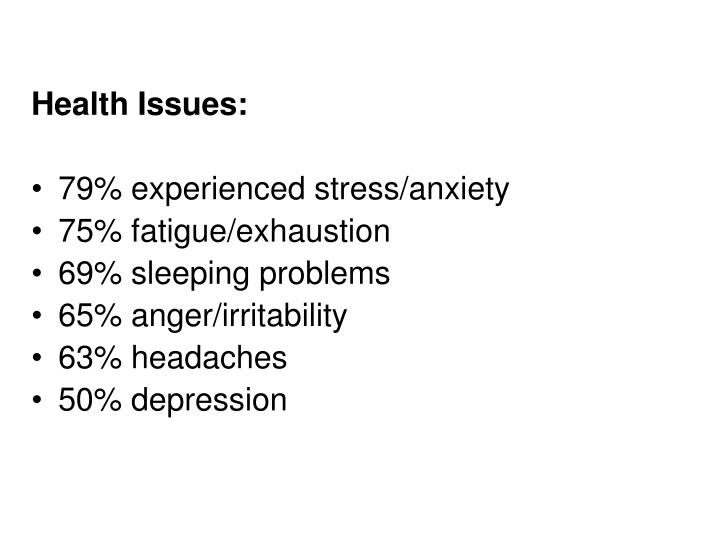 Health Issues: