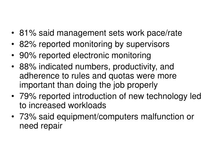 81% said management sets work pace/rate