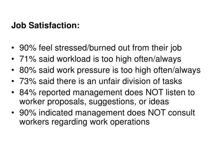 Job Satisfaction: