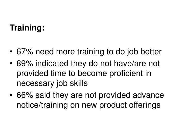 Training:
