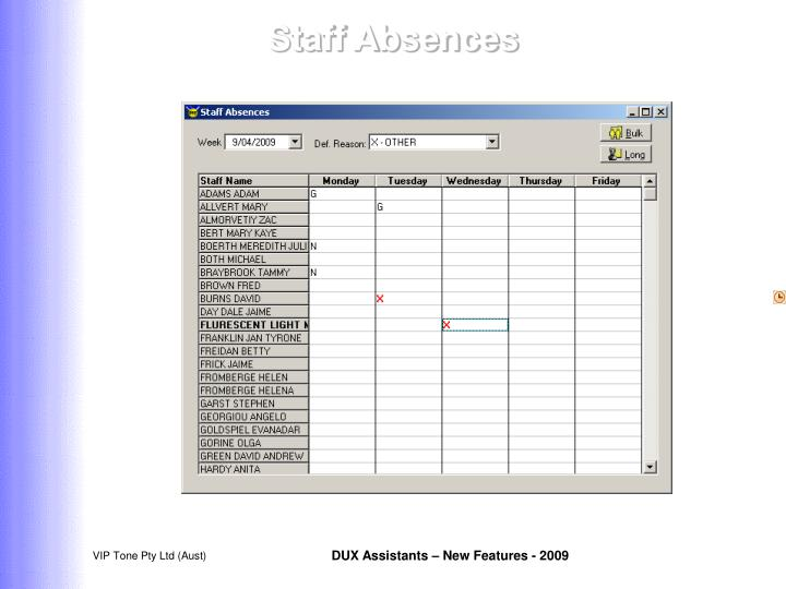 Staff Absences