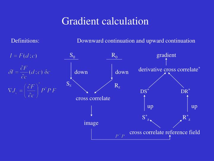 Gradient calculation