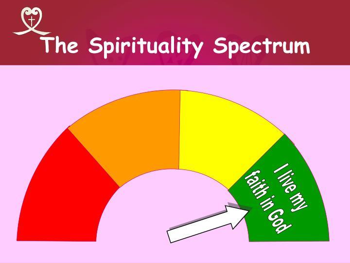 The Spirituality Spectrum