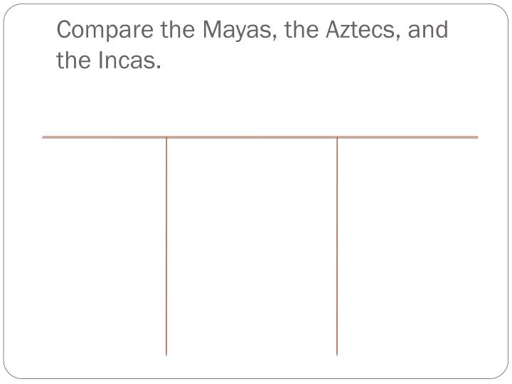 Compare the Mayas, the Aztecs, and the Incas.