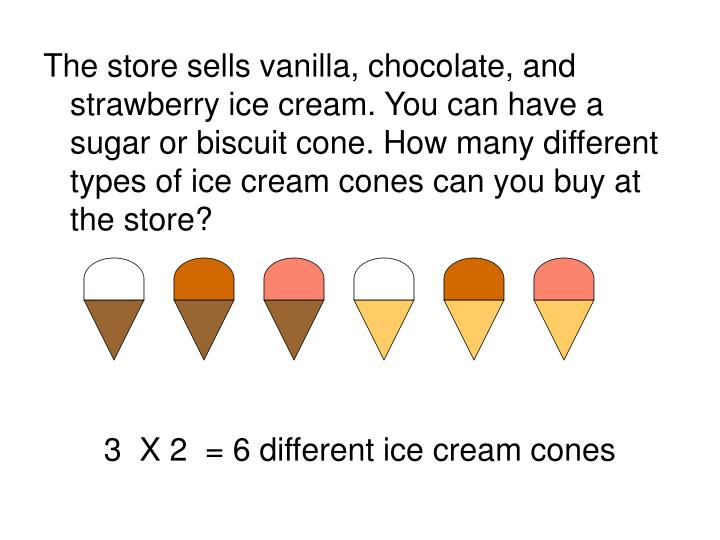 The store sells vanilla, chocolate, and strawberry ice cream. You can have a sugar or biscuit cone. How many different types of ice cream cones can you buy at the store?