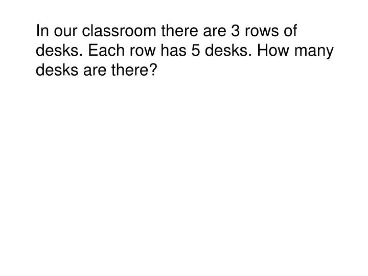 In our classroom there are 3 rows of desks. Each row has 5 desks. How many desks are there?