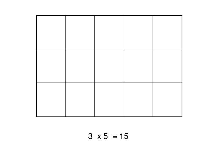 3  x 5  = 15
