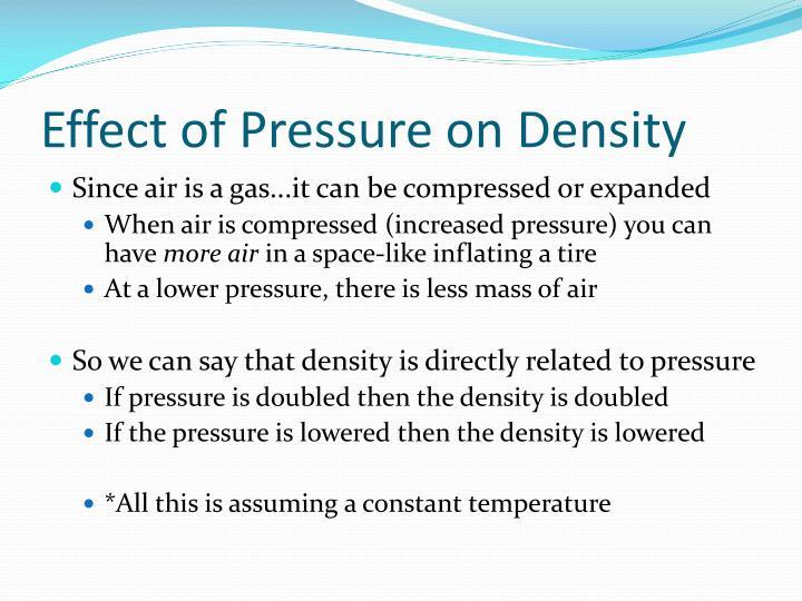 Effect of Pressure on Density
