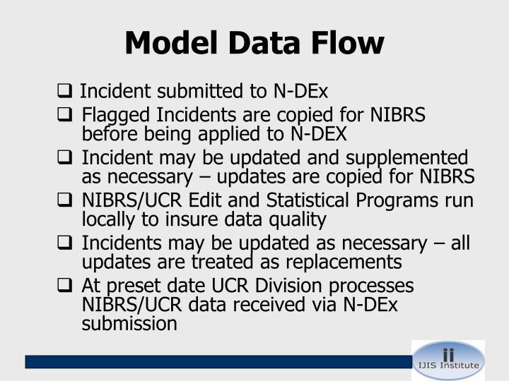 Model Data Flow