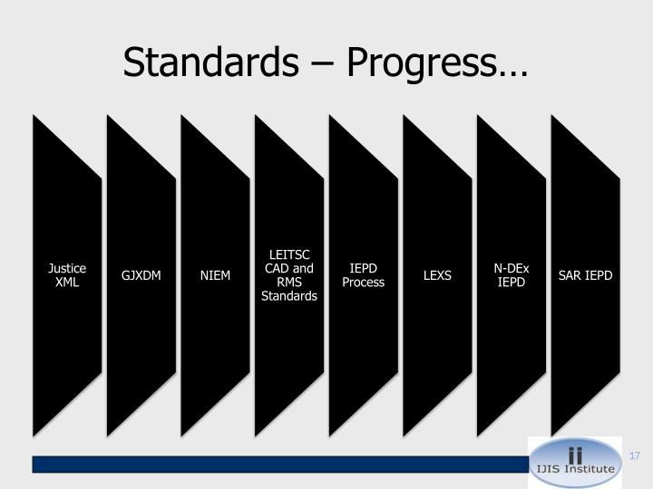 Standards – Progress…