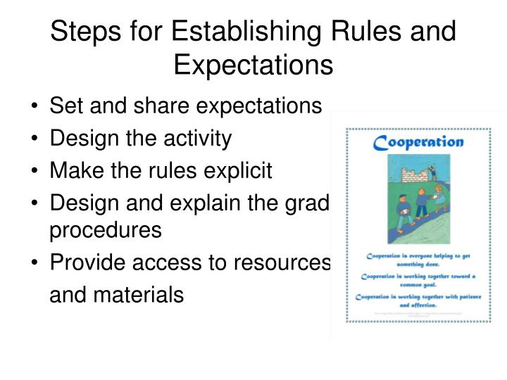 Steps for Establishing Rules and Expectations
