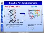 execution paradigm comparisons