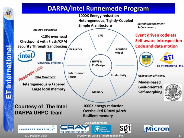 DARPA/Intel Runnemede Program