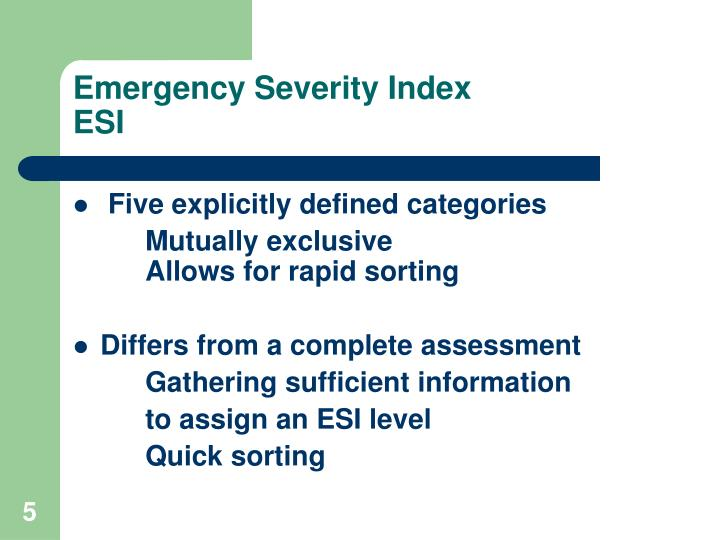 Emergency Severity Index