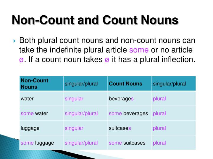 Non-Count and Count Nouns