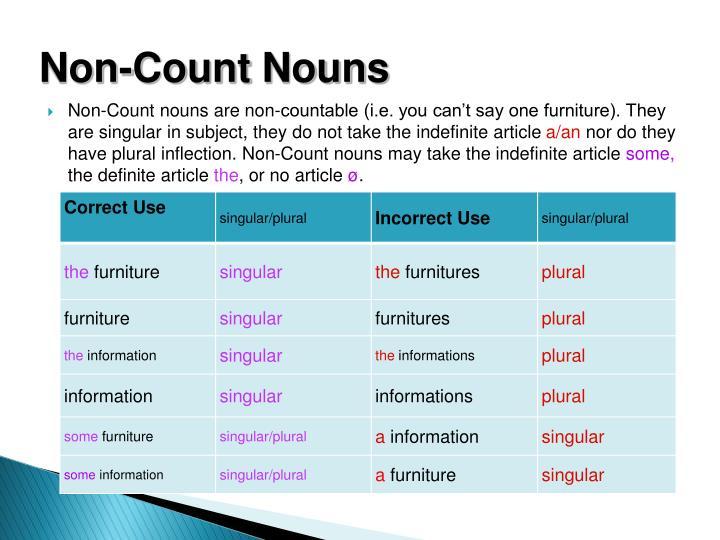 Non-Count Nouns