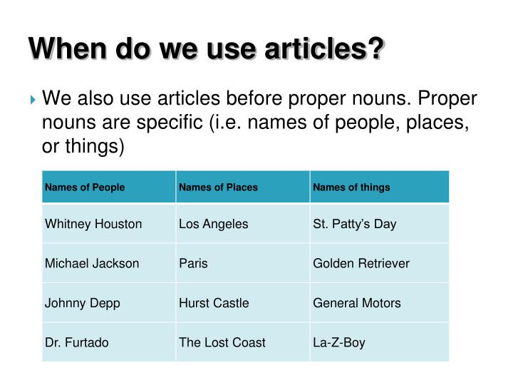 When do we use articles?