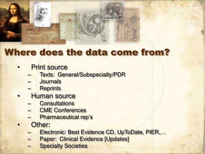 Where does the data come from?