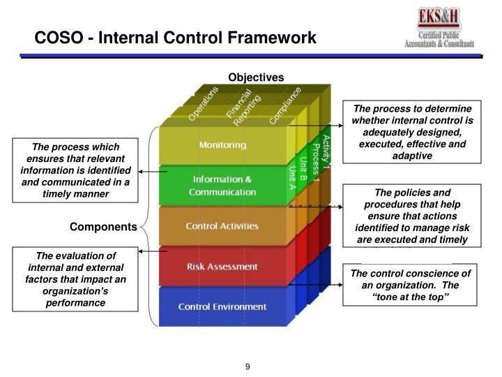 COSO - Internal Control Framework