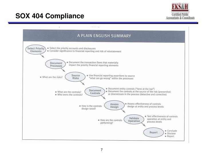SOX 404 Compliance