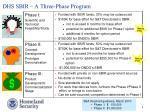 dhs sbir a three phase program