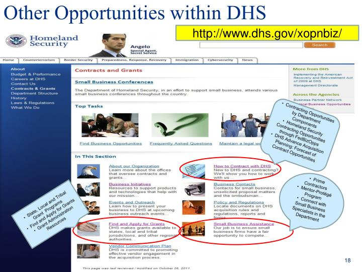 Other Opportunities within DHS