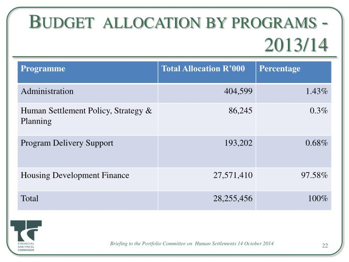 Budget  allocation by programs - 2013/14