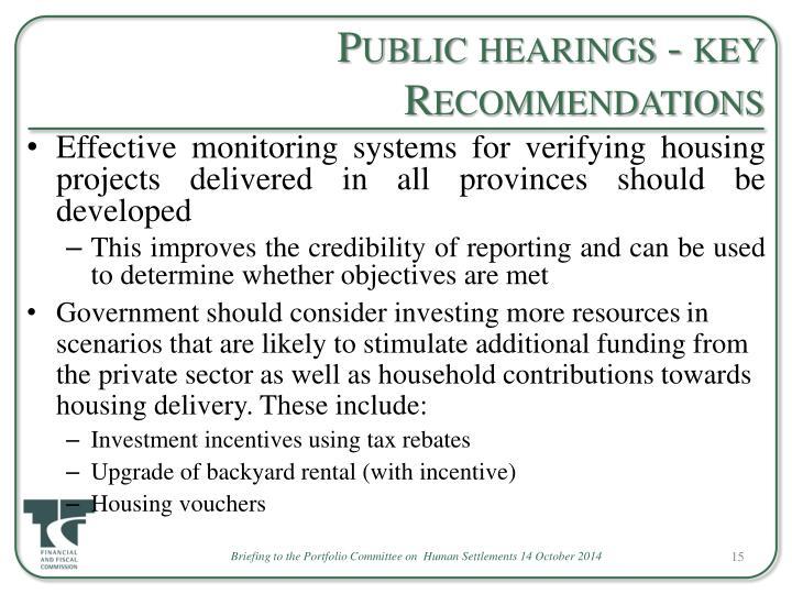 Public hearings -