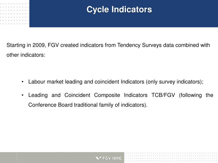 Cycle Indicators
