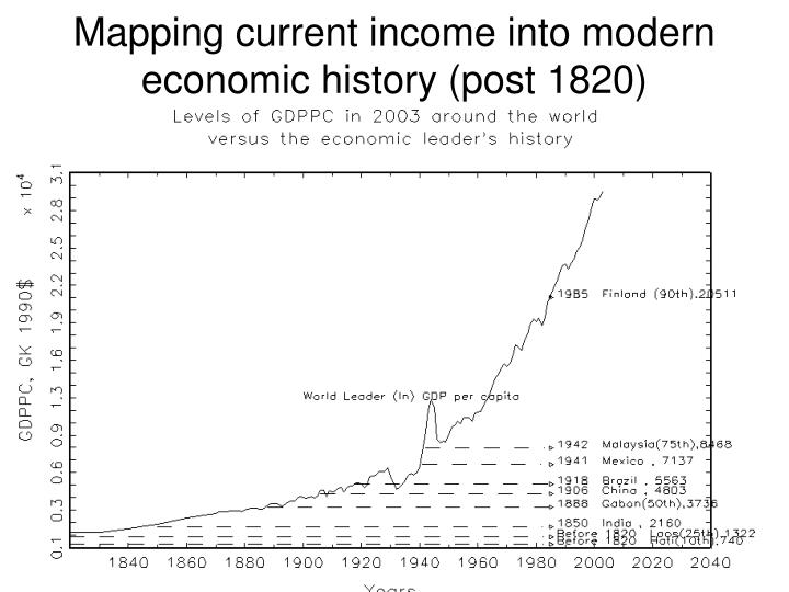 Mapping current income into modern economic history (post 1820)