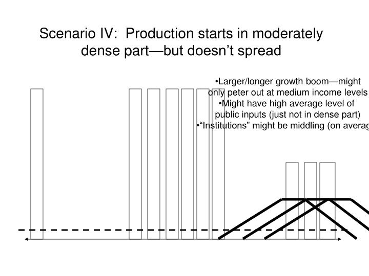 Scenario IV:  Production starts in moderately dense part—but doesn't spread