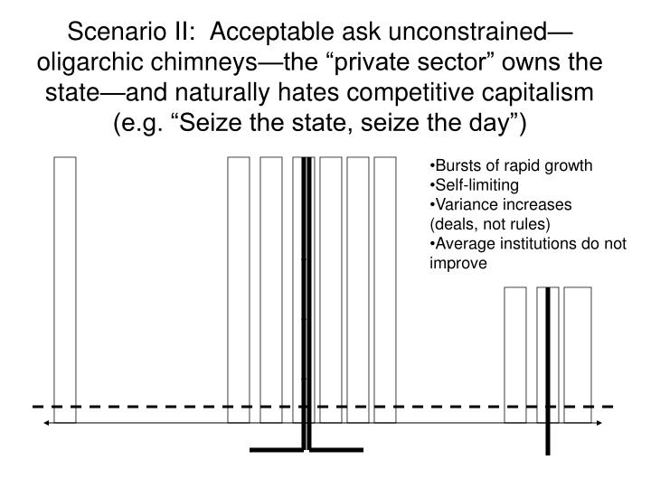 "Scenario II:  Acceptable ask unconstrained—oligarchic chimneys—the ""private sector"" owns the state—and naturally hates competitive capitalism (e.g. ""Seize the state, seize the day"")"