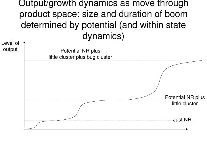 Output/growth dynamics as move through product space: size and duration of boom determined by potential (and within state dynamics)