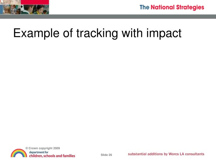 Example of tracking with impact