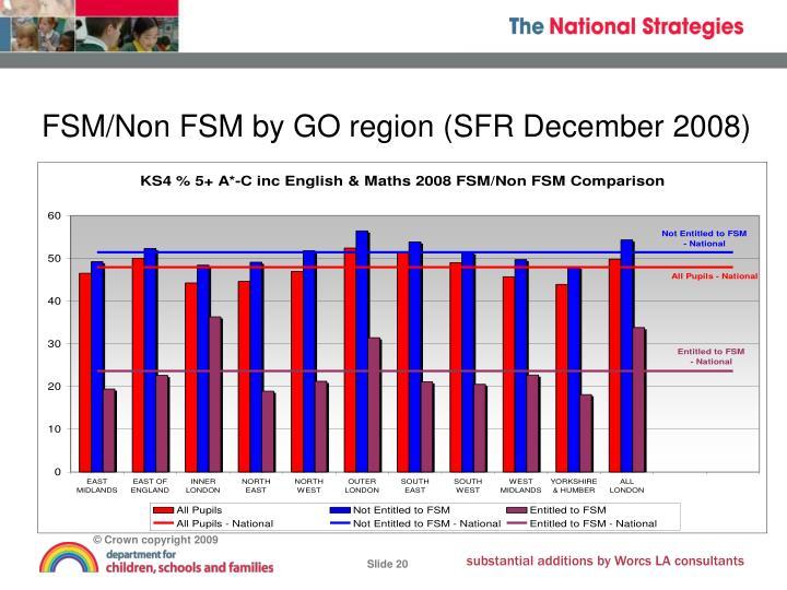 FSM/Non FSM by GO region (SFR December 2008)