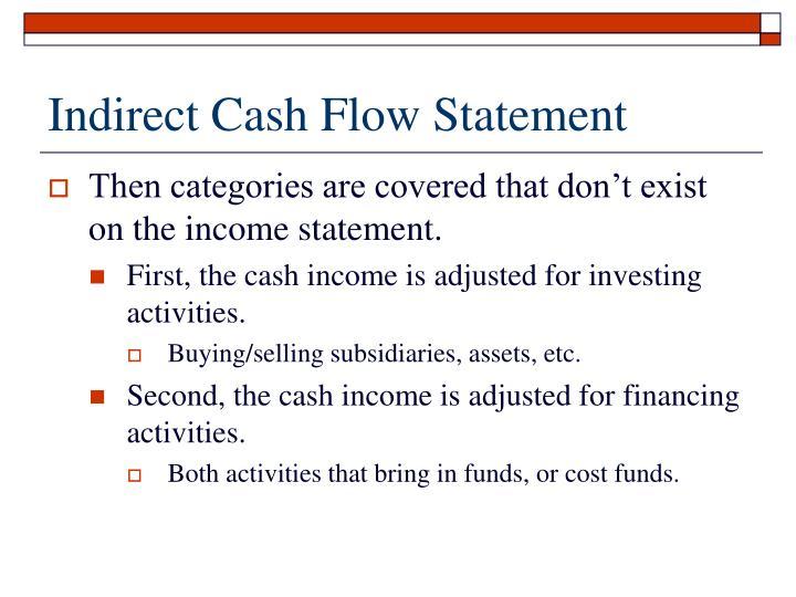 Indirect Cash Flow Statement