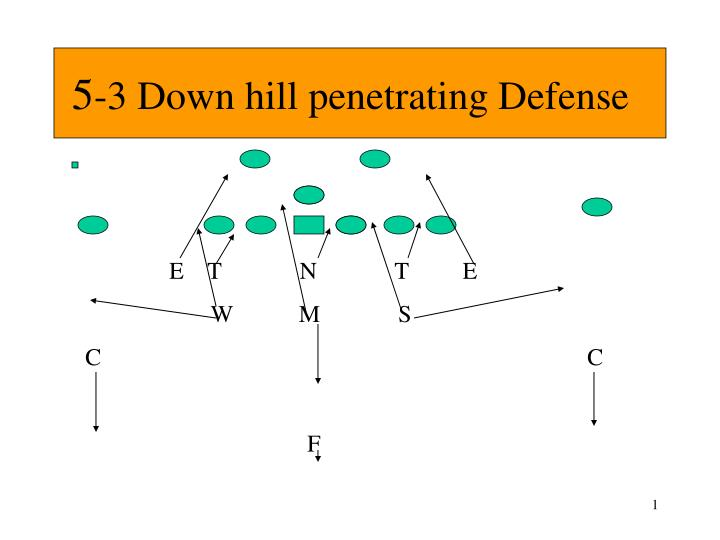 5 3 down hill penetrating defense