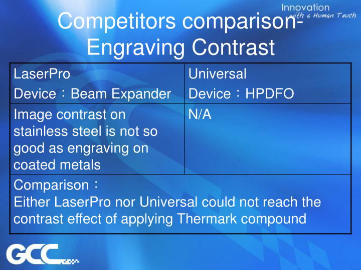 Competitors comparison- Engraving Contrast
