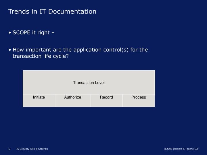 Trends in IT Documentation