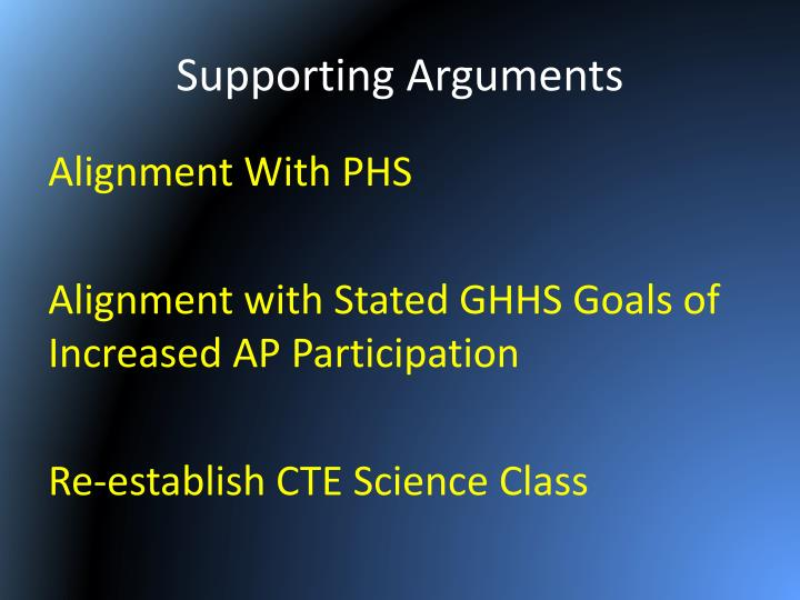 Supporting Arguments