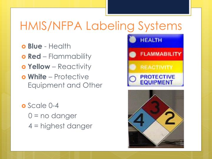 HMIS/NFPA Labeling Systems
