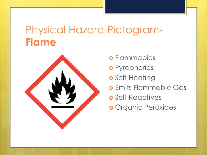 Physical Hazard Pictogram-