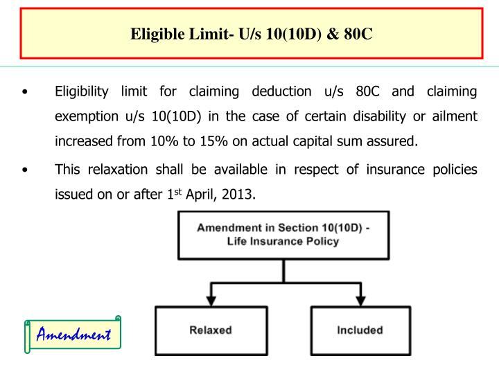 Eligible Limit- U/s 10(10D) & 80C