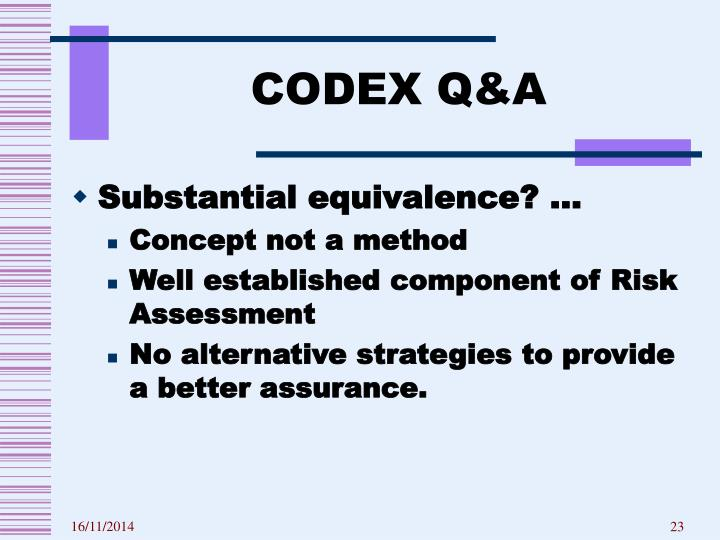 CODEX Q&A