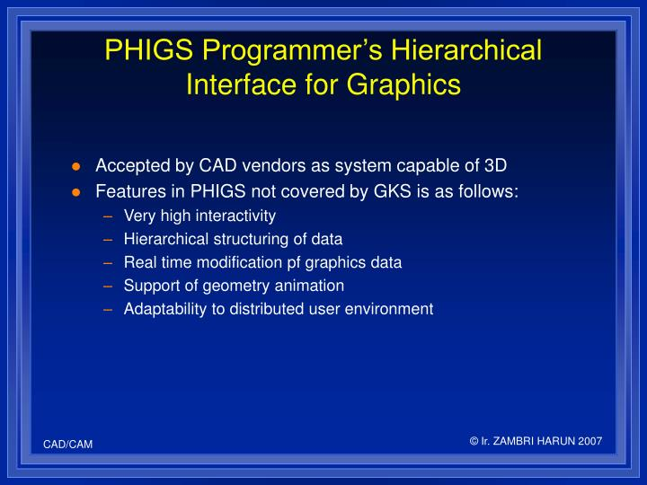 PHIGS Programmer's Hierarchical Interface for Graphics