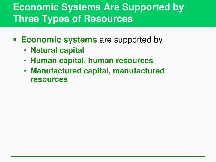 Economic systems are supported by three types of resources