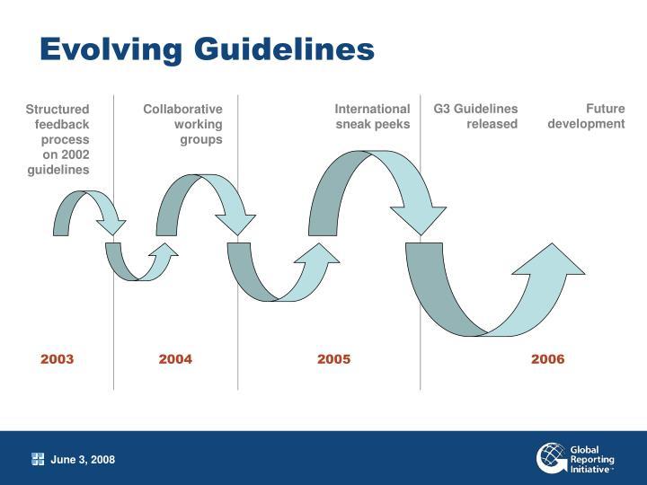Evolving Guidelines