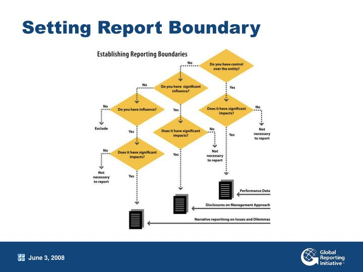 Setting Report Boundary
